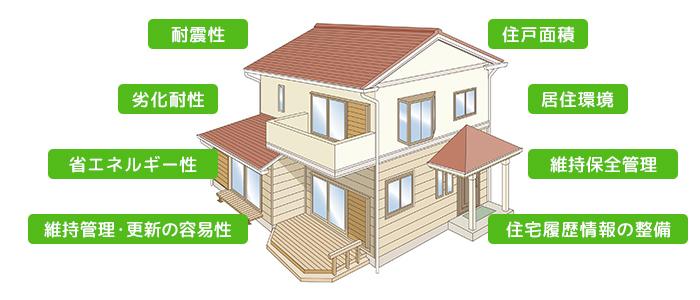 長期優良住宅チェック項目
